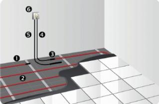 Монтаж теплого пола для бетонного покрытия