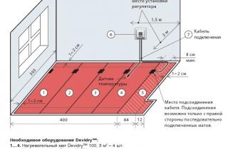 Примеры подбора оборудования системы «теплый пол»