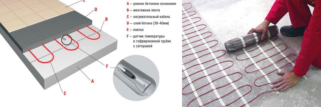 Как устроен монтаж нагревательного кабеля под плитку