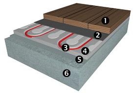 Конструкция укладки электрического нагревательного кабеля непосредственно под деревянное покрытие
