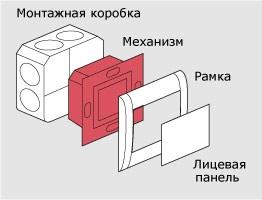 Схема выключателя Legrand Galea Life™