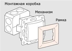 Схема выключателя Legrand Valena