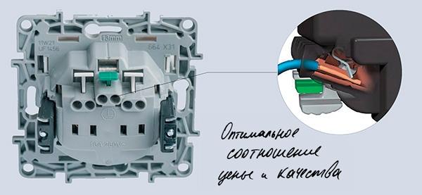 Механизм электрофурнитуры Legrand Etika Plus