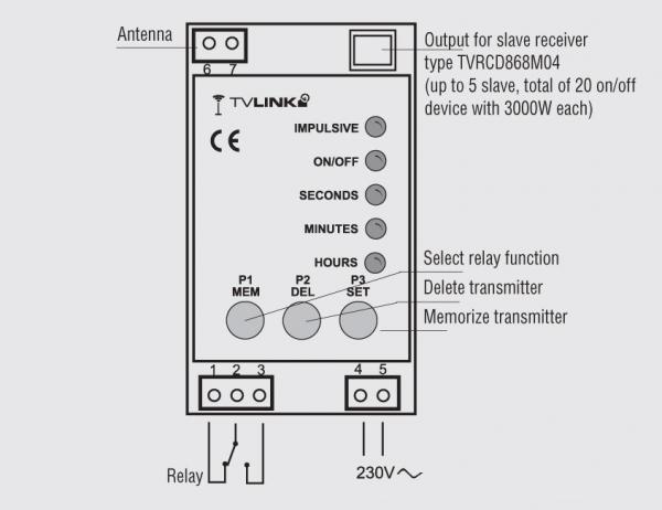 TVRCD868A01 схема.jpg