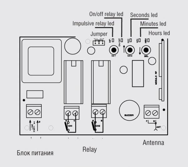 TVRCL868A02 схема.jpg