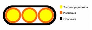 ВВП-1 - провода для электрических установок трехжильные