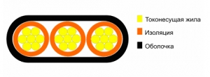 ВВП-2 - провода для электрических установок трехжильные